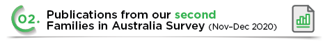 Publications from our second Families in Australia survey (November-December 2020). Links to the second Families in Australia survey project page.