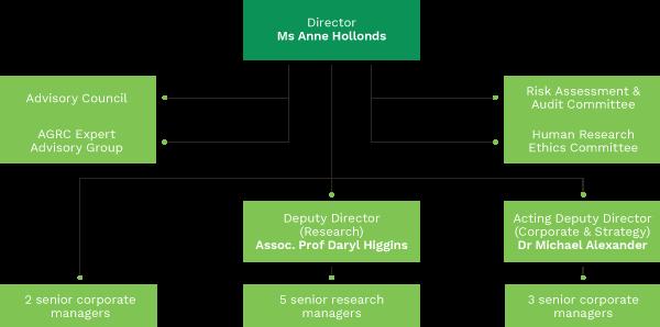 Figure 2.1: described in text.