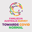 Families in Australia Survey. Fast facts graphic