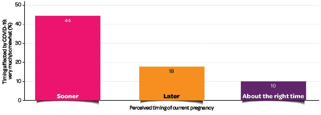 Figure 3: Please read text description