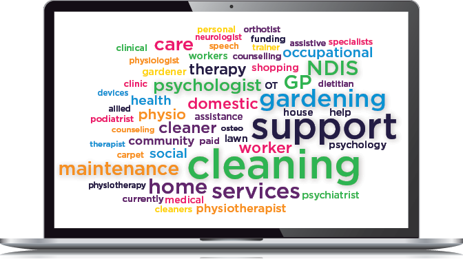 Figure 6: Word map - Used professional services. Please read text description