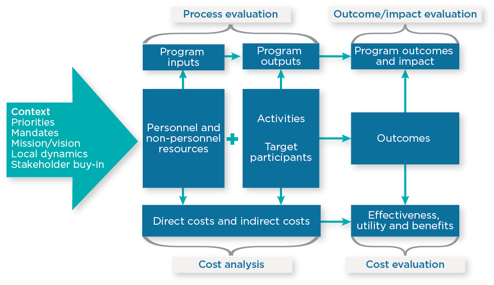 Figure 2: Total number of sexual assaults reported to police, and broken down by gender, according to Recorded Crime - Victims data, 2011. As described in text.