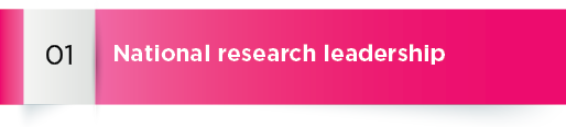 Strategic goals 1: National research leadership